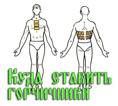 Грижа стравохідного отвору діафрагми - симптоми і лікування