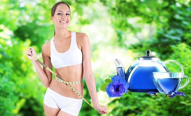 Чанг шу пурпурний чай для схуднення. Стародавні секрети краси розкриті