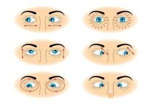 лікування катаракти в домашніх умовах вправи