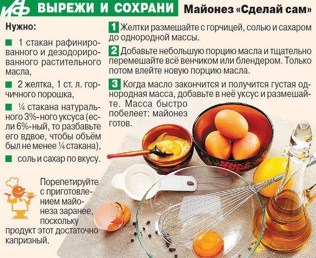 Рецепт справжнього гірчичного майонезу