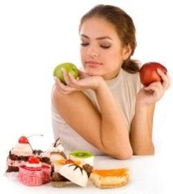 Простий тест, що дозволяє зрозуміти яка дієта мені підходить