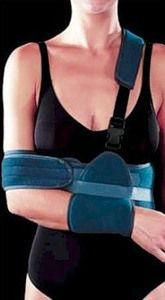 Реабілітація після перелому руки або плеча - комплекс вправ