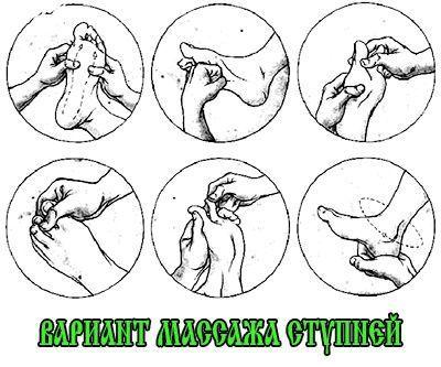 Гомеопатія арніка